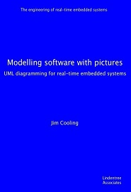 modelling-software-with-pictures
